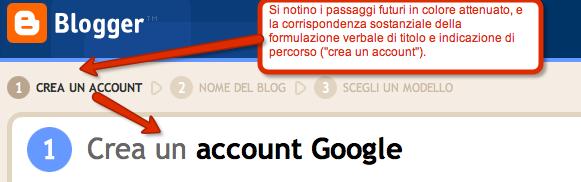 Blogger: indicazione di form in più pagine